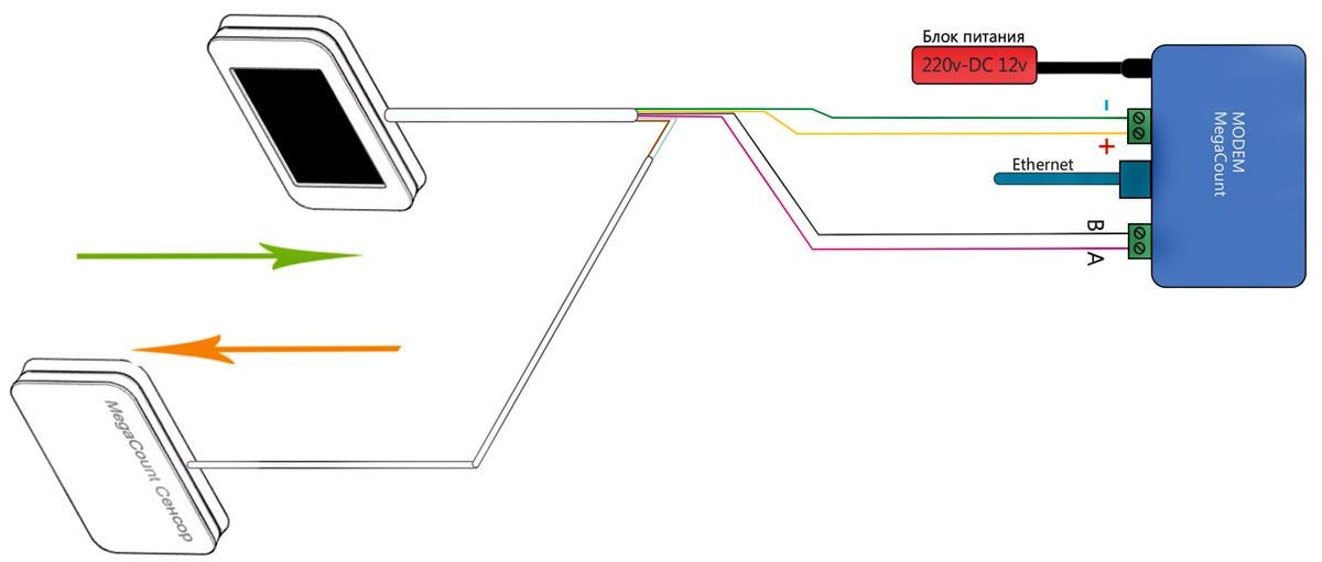 Монтажная схема прямого